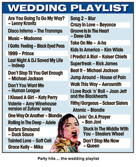 Wedding Music Playlist: Royal Wedding Playlist